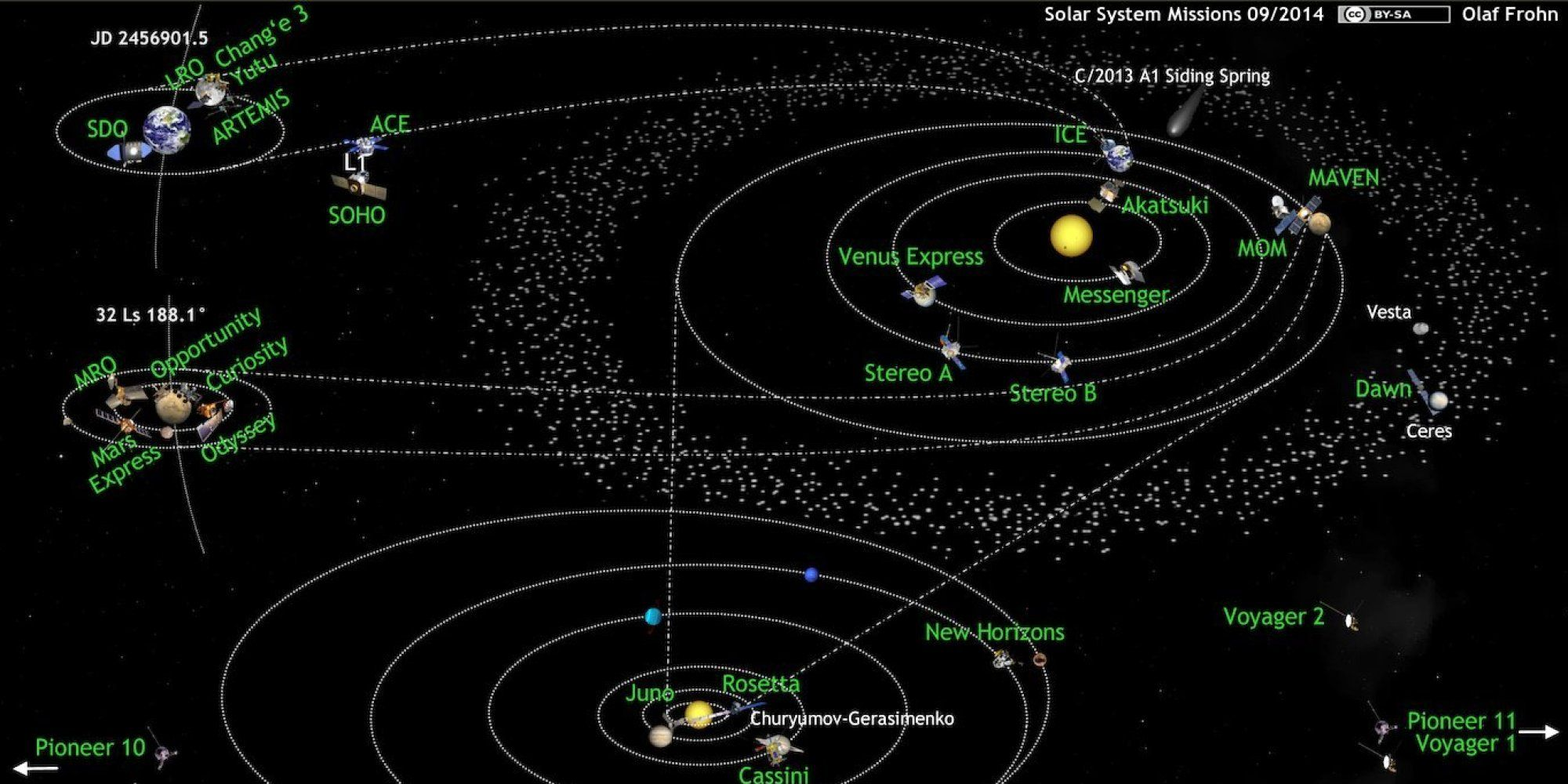 Amazing Map Shows Every Space Probe Now Exploring Our Solar ...