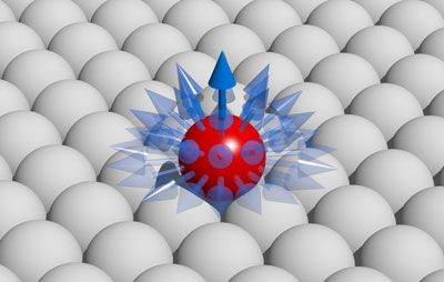 Artistic depiction of the magnetic fluctuations (blue arrows)  of a single atom (red ball)  lying on a surface (gray balls)