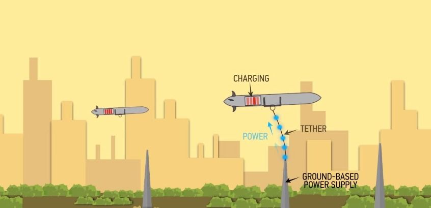 how to make a drone that can fly