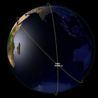 ESA Spacecraft Sidesteps Collision With SpaceX Satellite