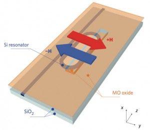 Diode for light diagram