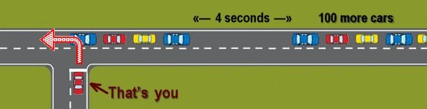Traffic Intersection