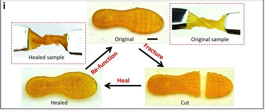 Fig. 1: Additive manufacturing of self-healing elastomers.