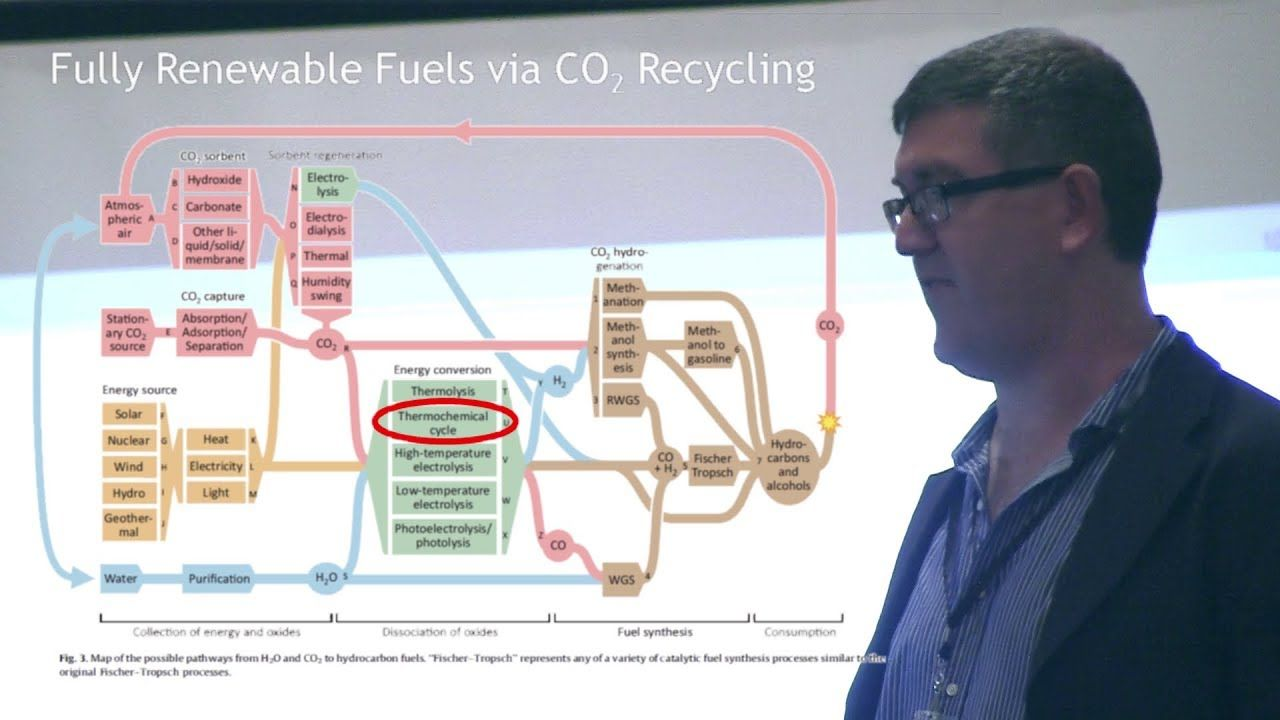 Turbo Inductor Cogeneration With Msr Nuclear Can Economically Engine Diagram Bucknell Has Led Advanced Engineering Teams At Chrysler And General Motors For Three Production High Performance Families