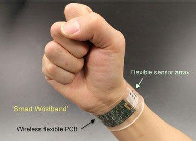 wristband sweat sensor