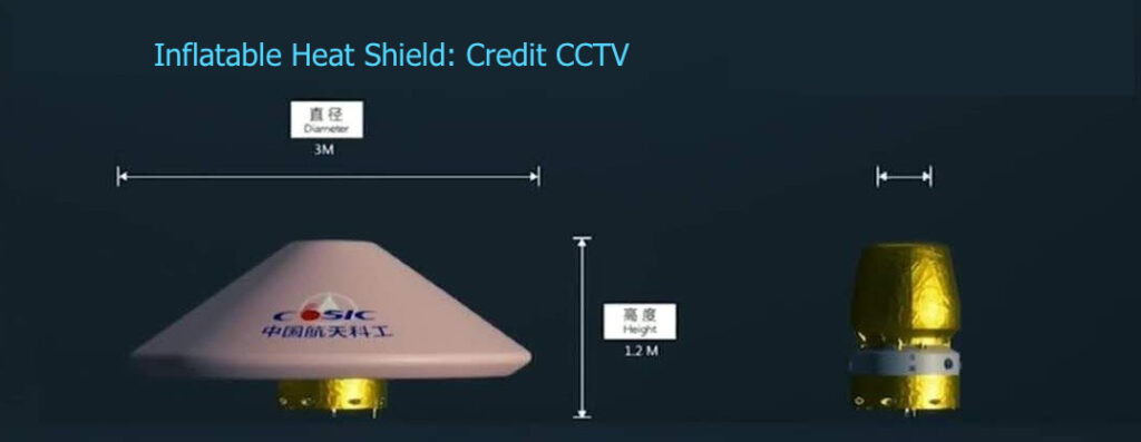 inflatable heat shield