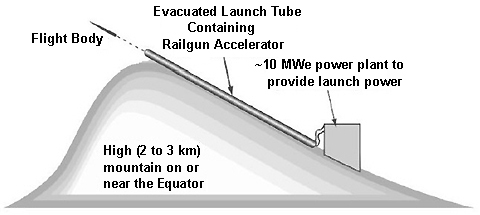 electromagnetic.launcher.jpg